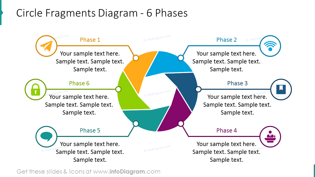 6 phases circle diagram with colourful flat icons and description