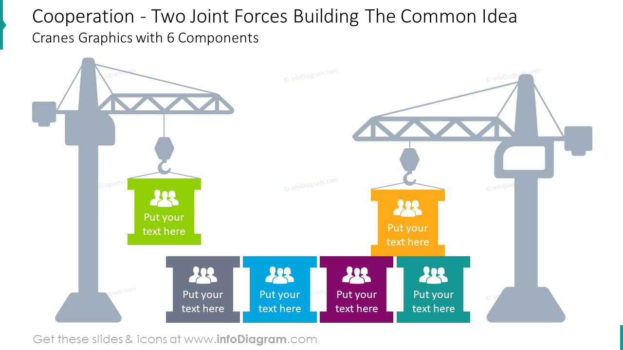 Cooperation interpretation: two joint forces building the common idea