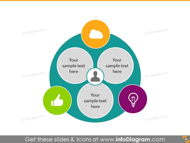 circle plan diagram professional presentation icons