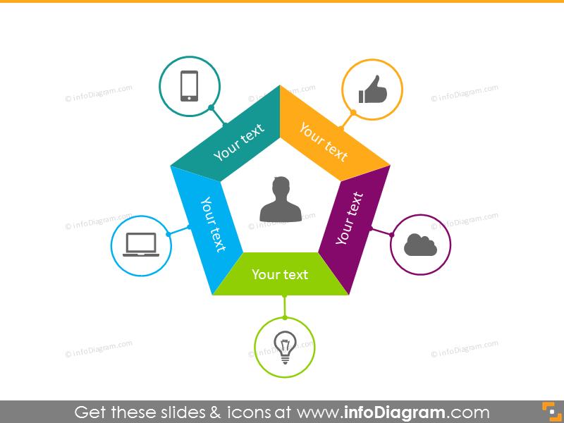 colorful pentagon round icons graphic design