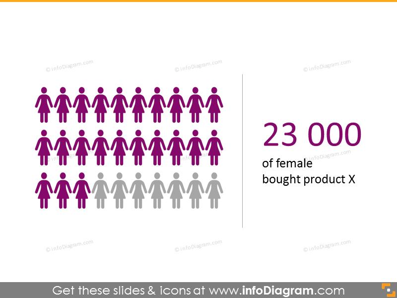 female symbol data chart infographics template ppt slide