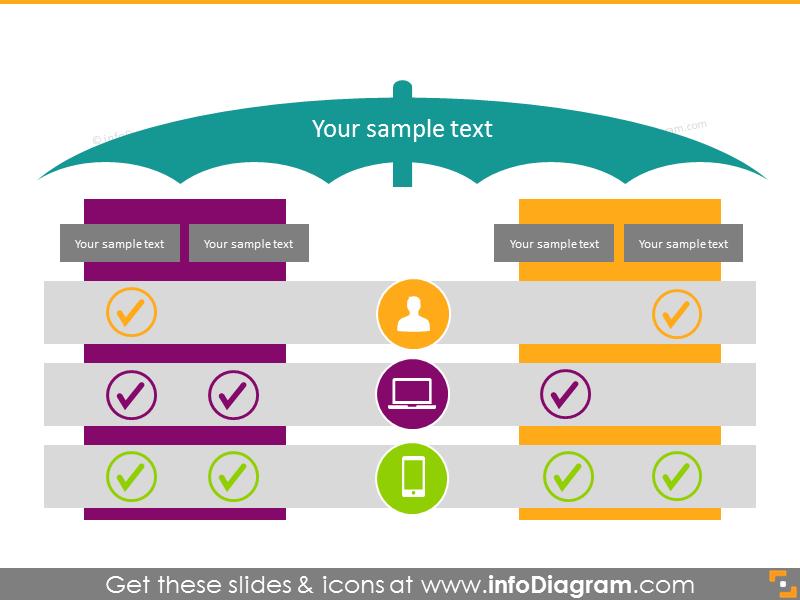 comparison diagram schema umbrella cover powerpoint slide