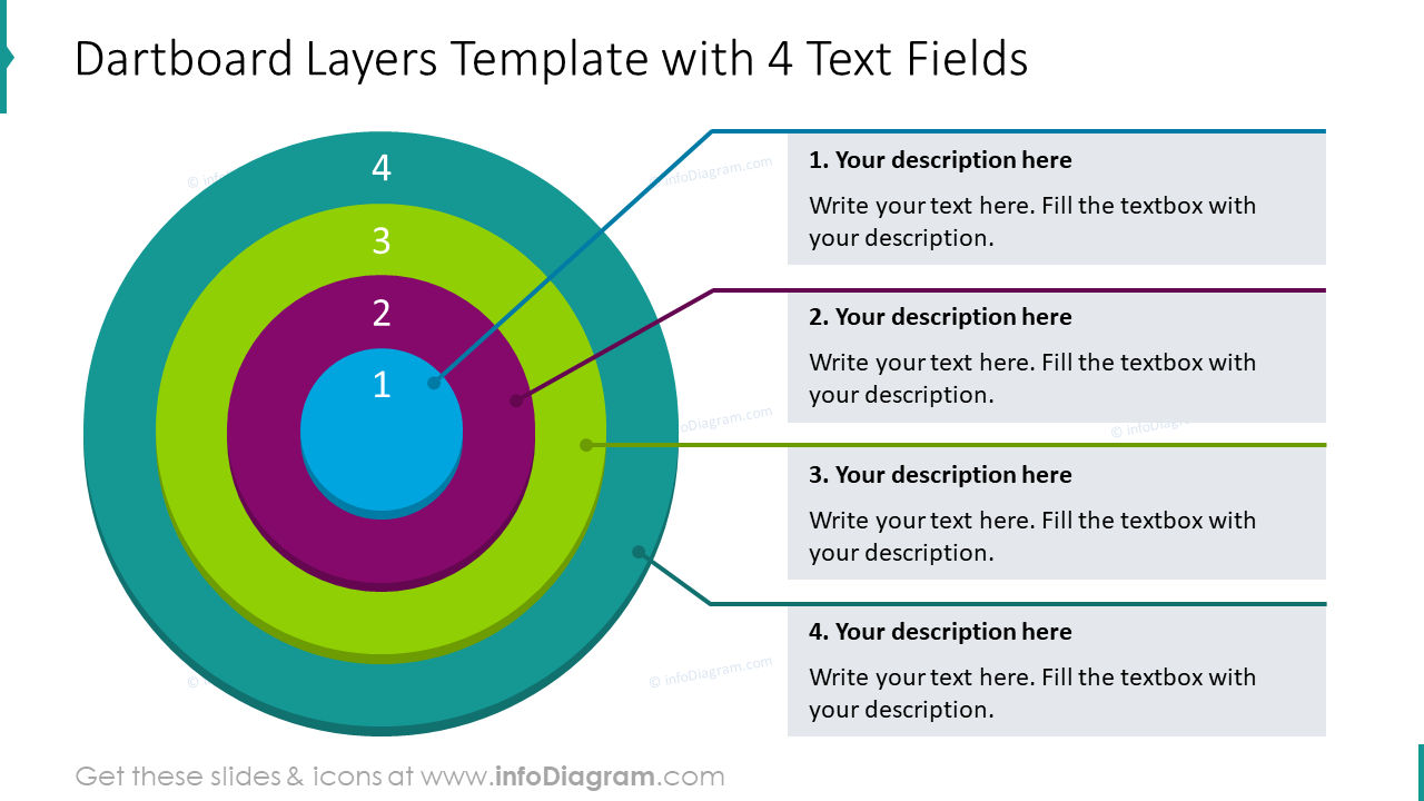 Dartboard layers graphics with 4 text fields