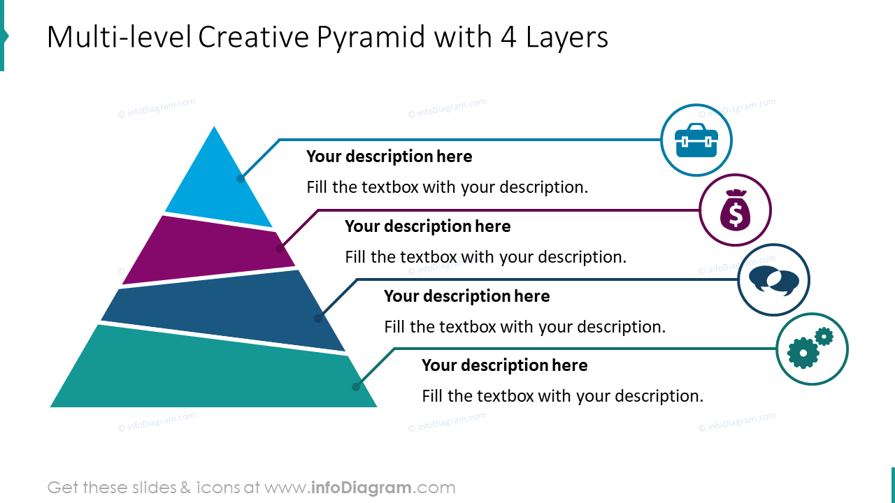 Multi-level creative pyramid with 4 layers