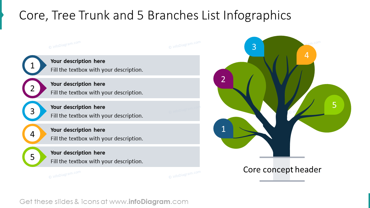 Core, tree trunk and 5 branches list infographics