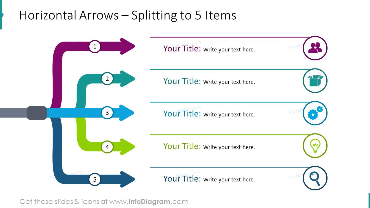Horizontal arrows with splitting to 5 items
