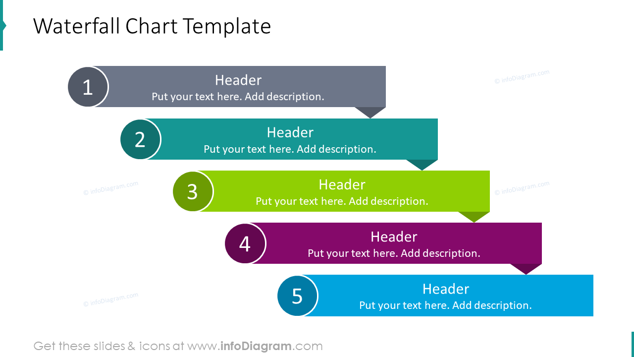 Waterfall chart template