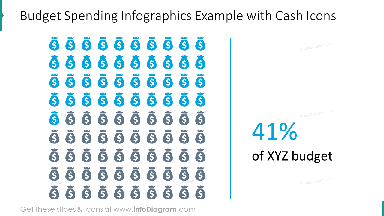 Budget spending infographics example