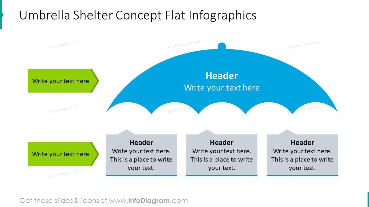 Umbrella shelter concept flat graphics