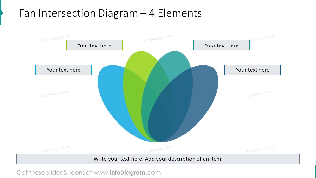 Fan intersection diagram for 4 elements