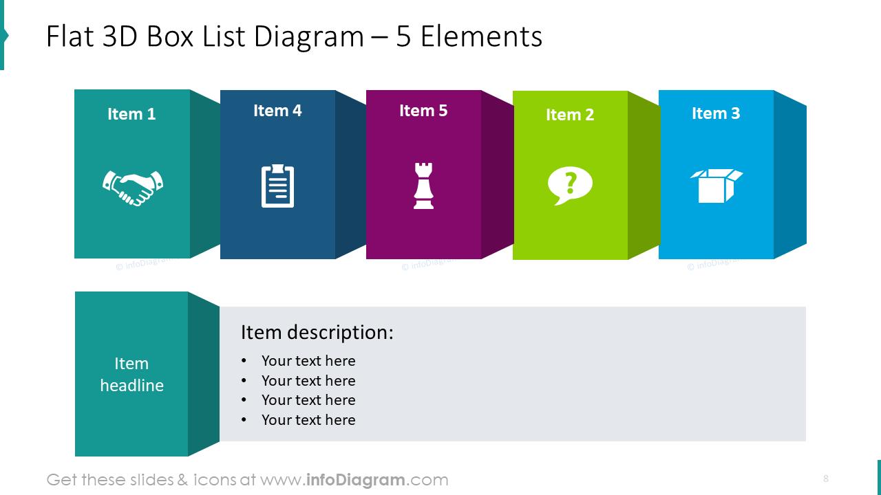Flat 3D box list diagram for 5 elements