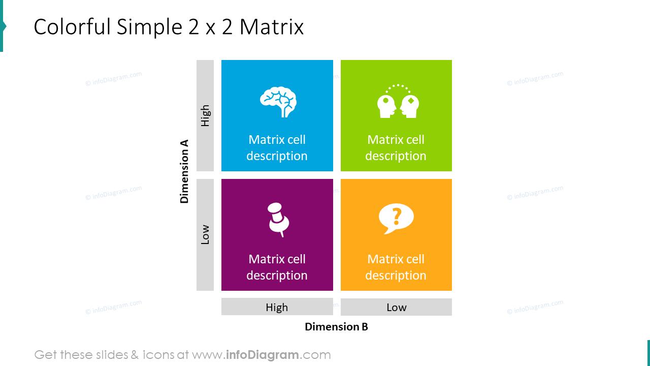Colorful simple 2 x 2 matrix graphics
