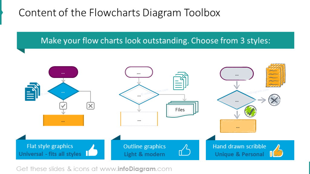 Content of the Flowcharts Diagram Toolbox - 3 styles