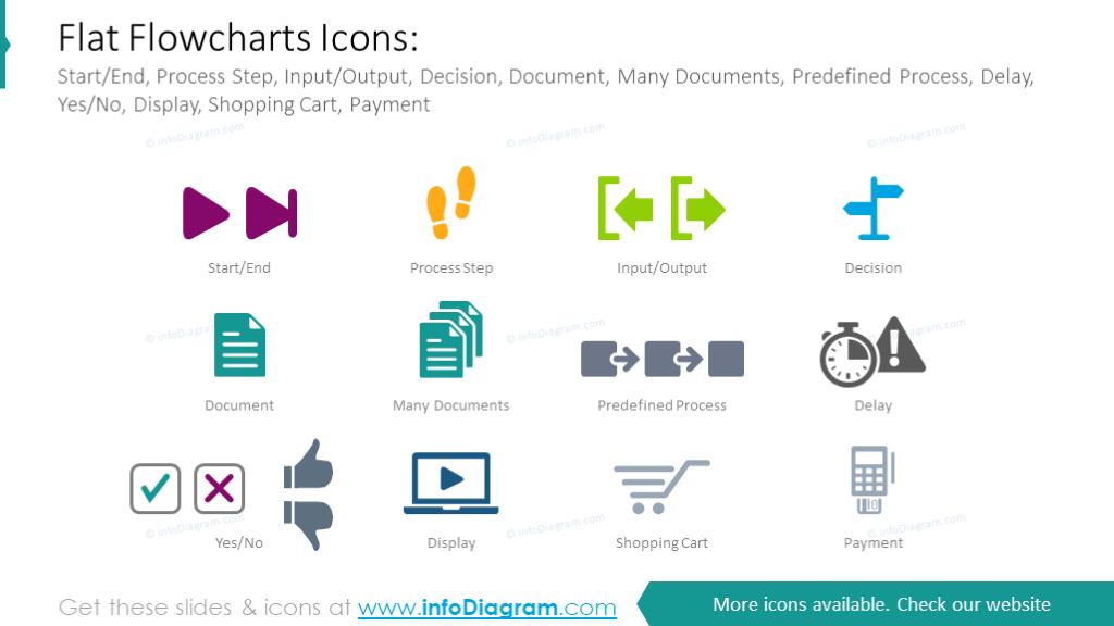Flat flowcharts icons
