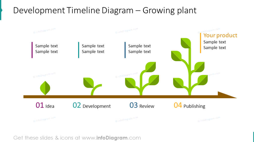 Example of the horizontal timeline illustrated with growing plant