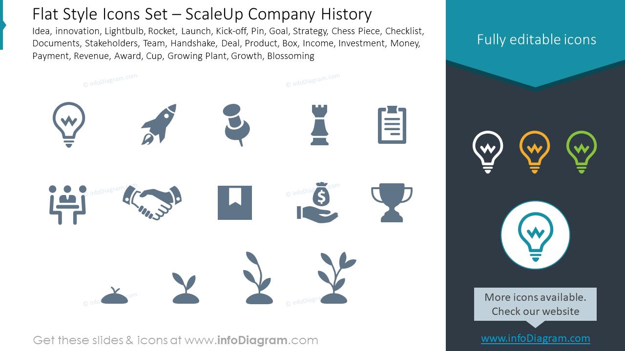 Flat Style Icons Set – ScaleUp Company History
