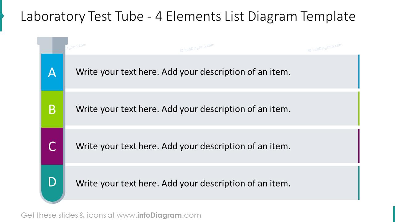 Laboratory test tube for four elements list diagram