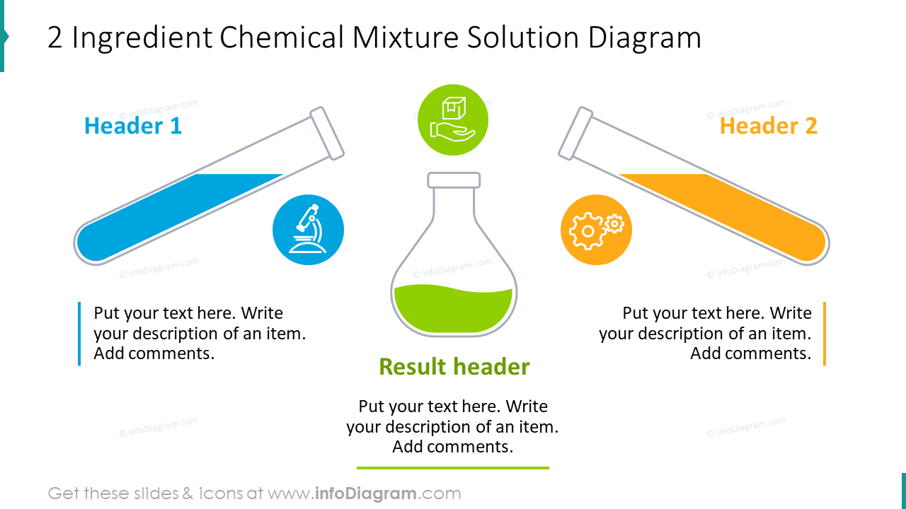 Two ingredient chemical mixture solution diagram
