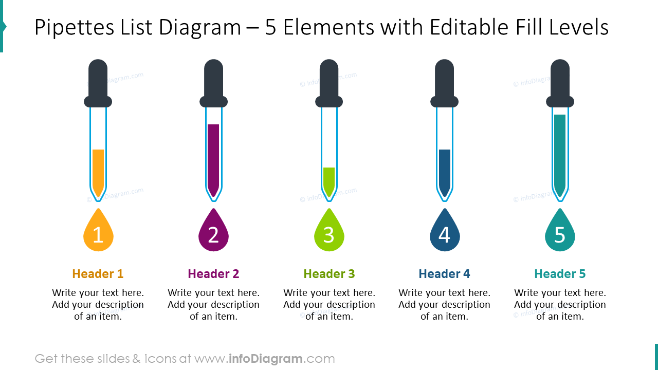 Pipettes list diagram for five elements with editable fill levels