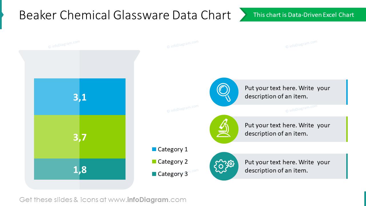 Beaker chemical glassware data chart