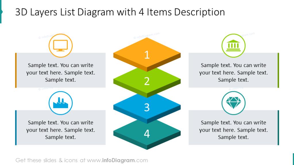Four items 3D layers list diagram with description