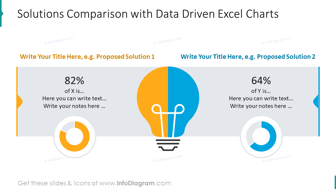 Data driven excel charts in numbers: example of the solutions comparison