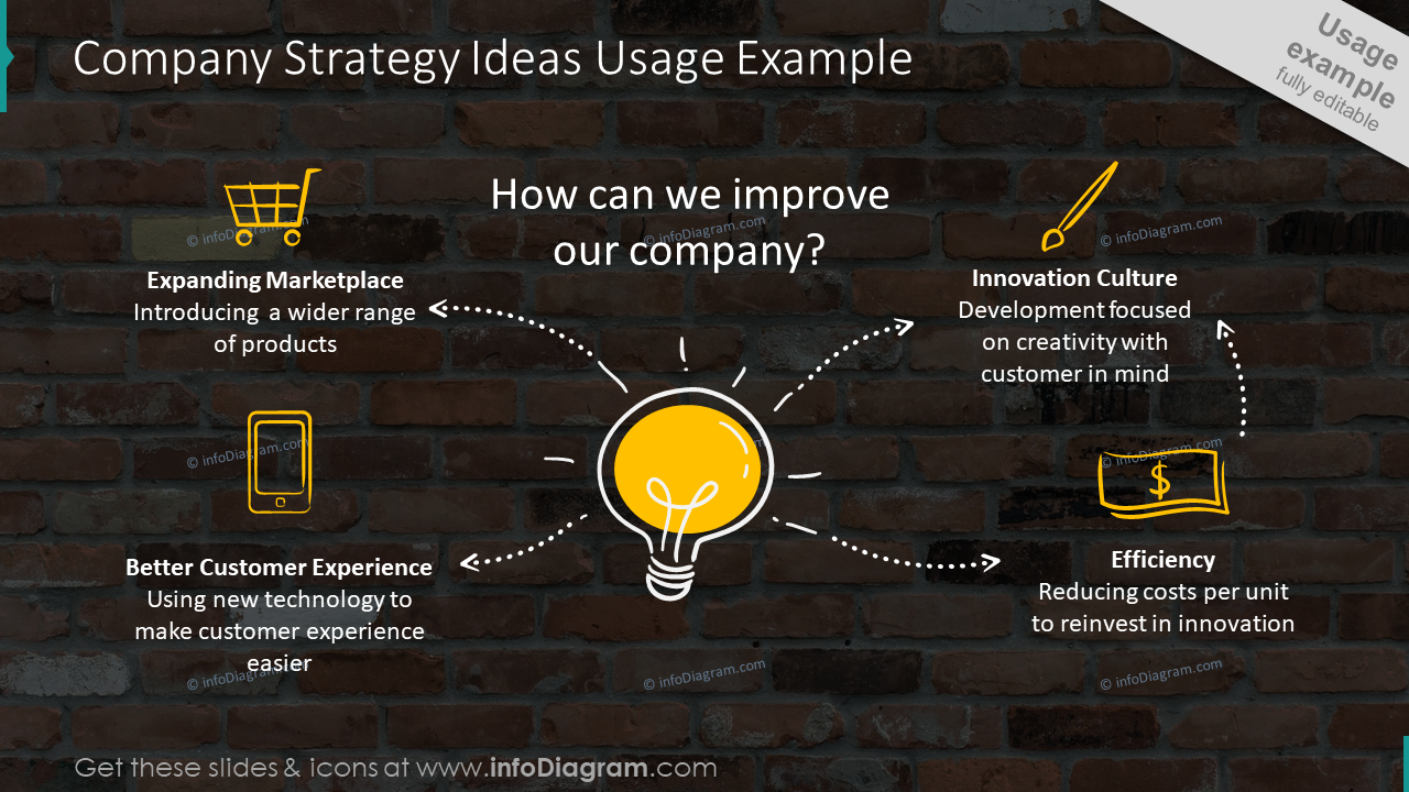 Illustration of company strategy ideas on the dark background