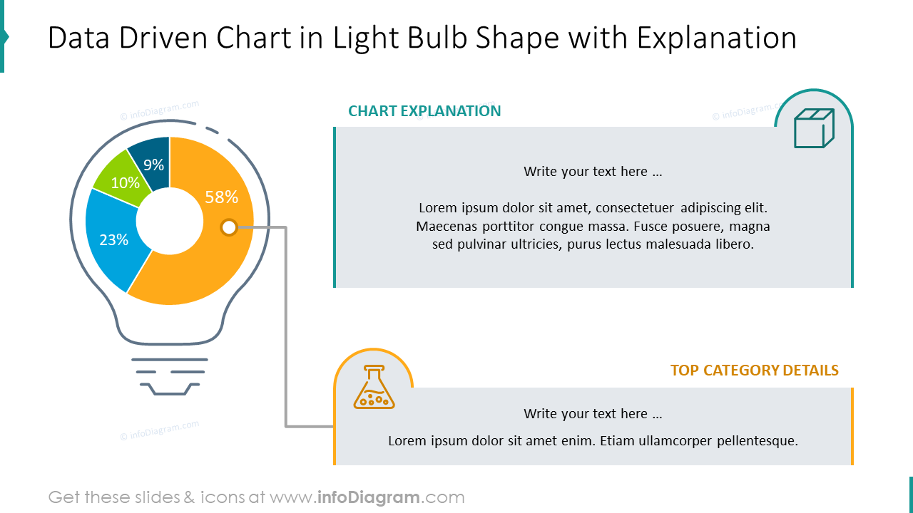 Data driven chart shaped as light bulb with explanation boxes