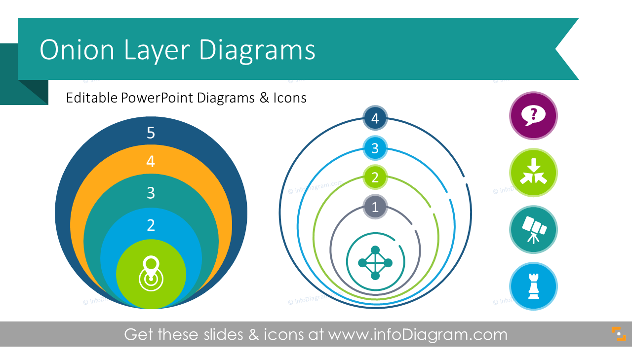 Onion Layers Diagrams (PPT Template)
