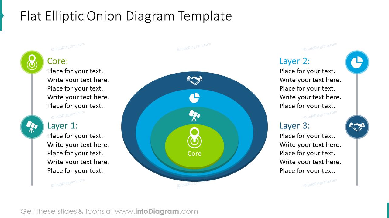 Flat elliptic onion infographics