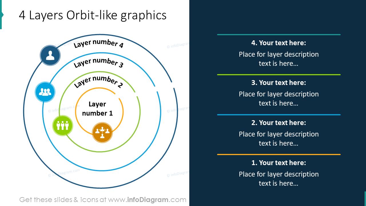 4 layers orbit-like infographics