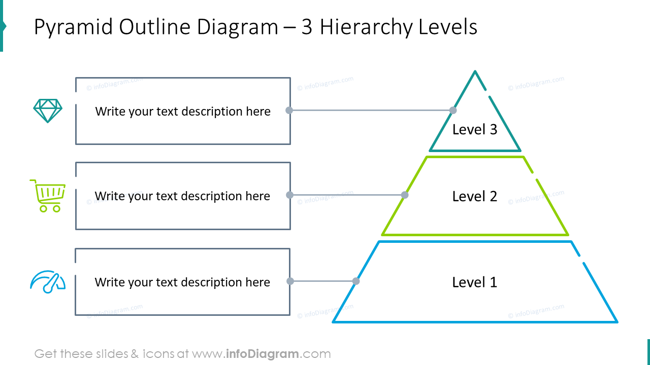 Pyramid outline diagram for three hierarchy levels