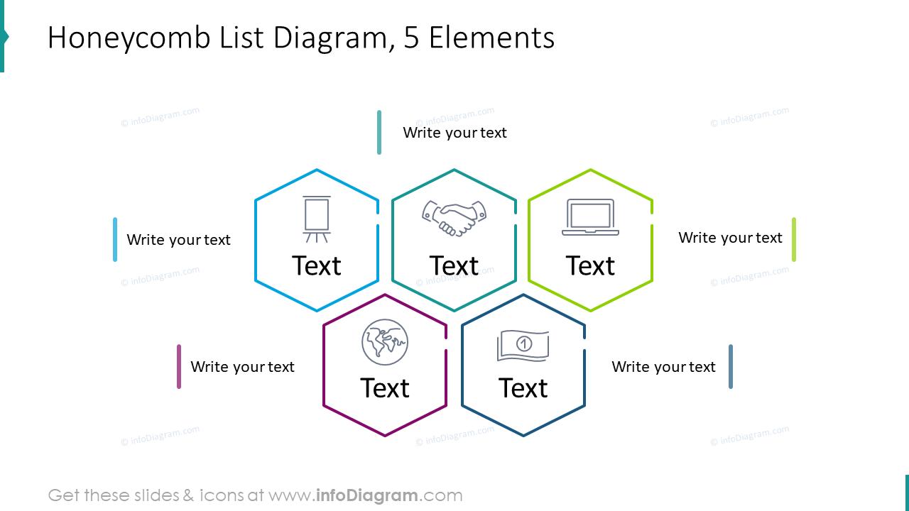 Honeycomb list diagram for five elements