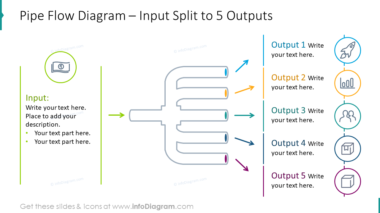 Pipe flow diagram with input split to five outputs