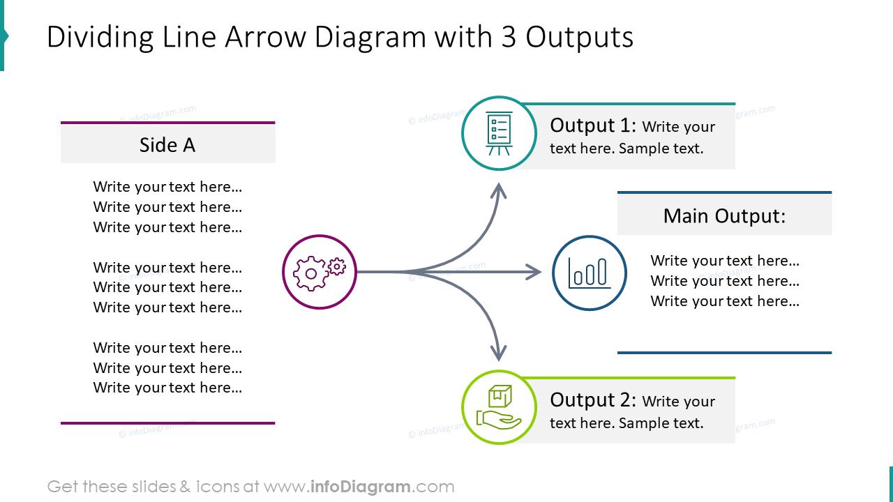 Dividing line arrow diagram with three outputs