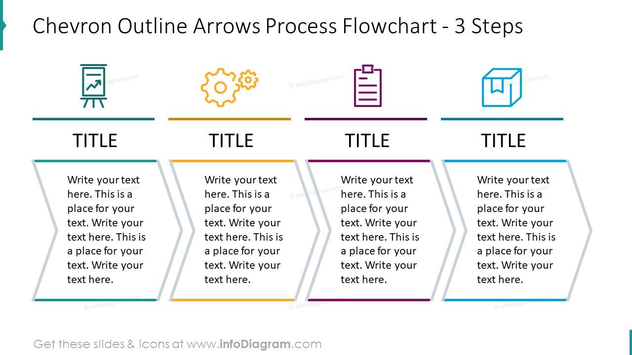 Chevron outline arrows process flowchart for three steps