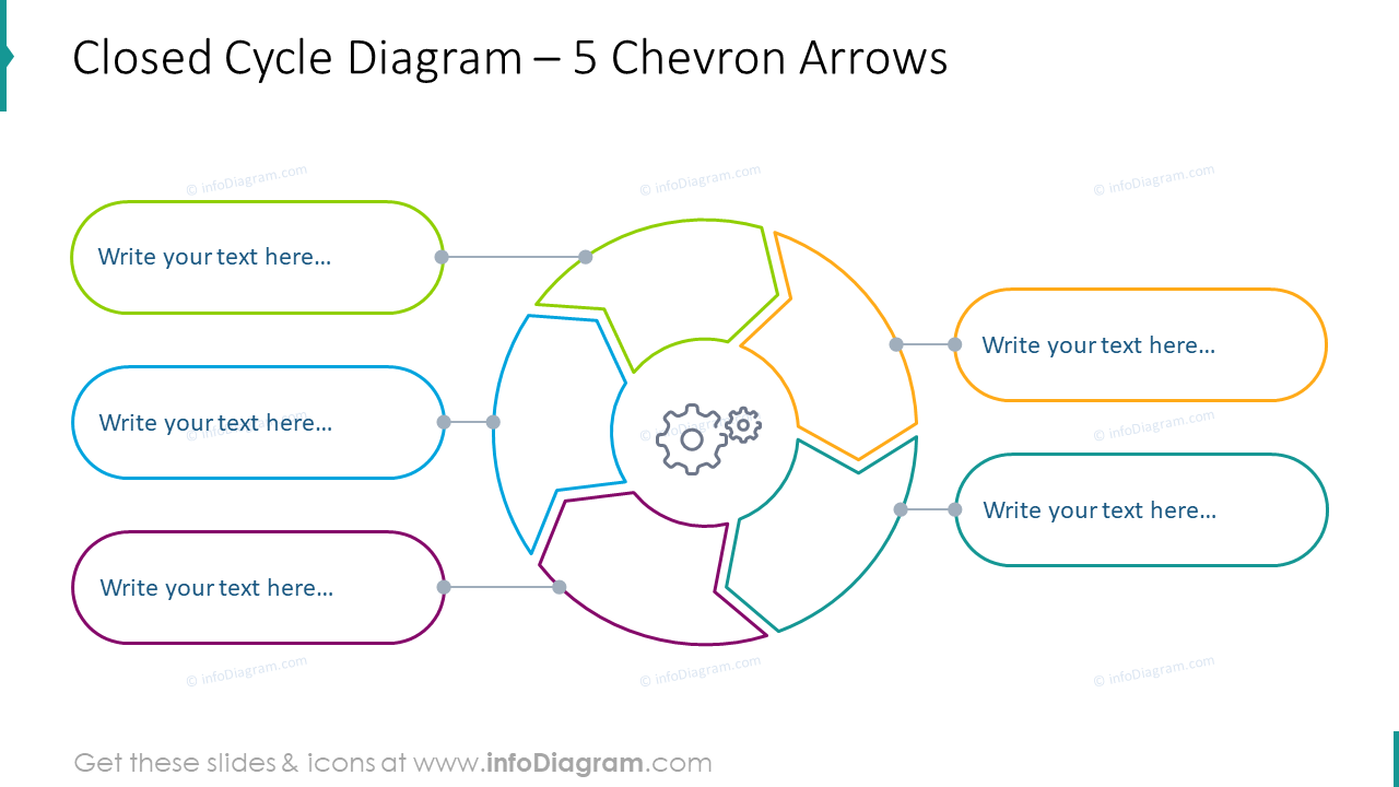 Closed cycle diagram for five chevron arrows