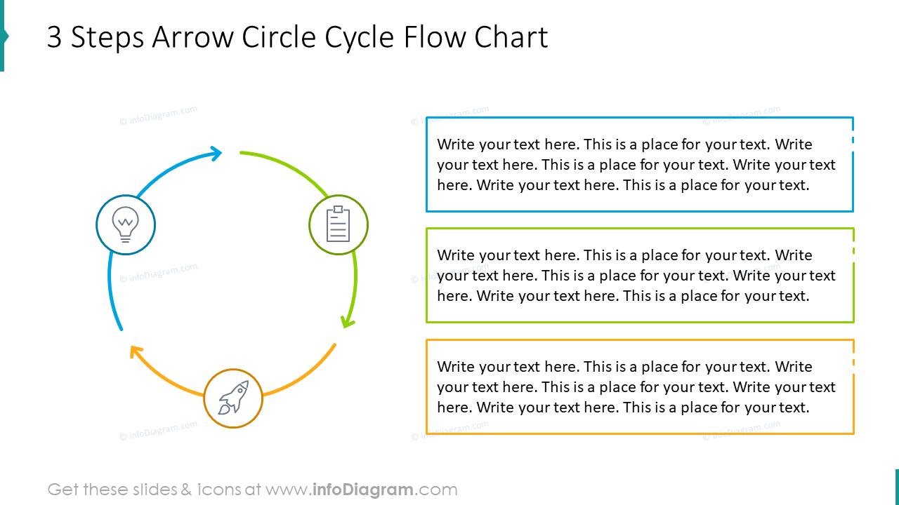 Three steps arrow circle cycle flow chart