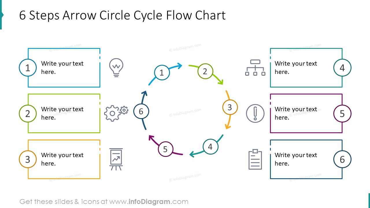 Six steps arrow circle cycle flow chart