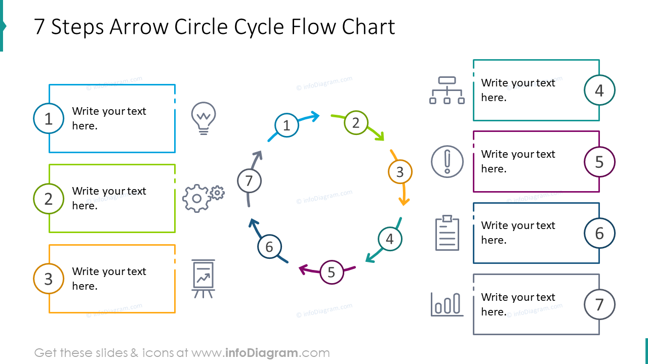 Seven steps arrow circle cycle flow chart