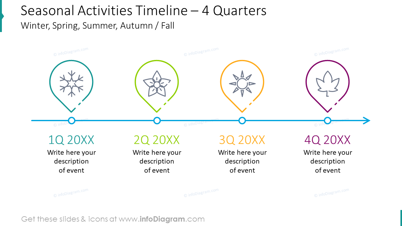 Seasonal activities timeline for four quarters