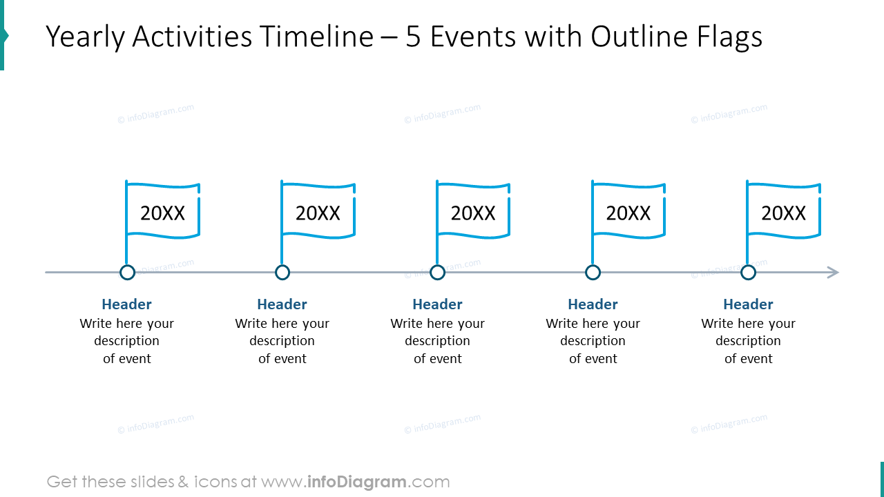 Yearly activities timeline for five events with outline flag