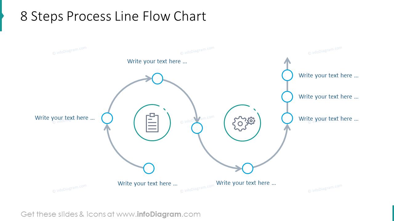 Eight steps process line flow chart