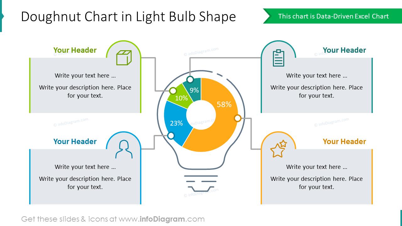 Doughnut chart in light bulb shape