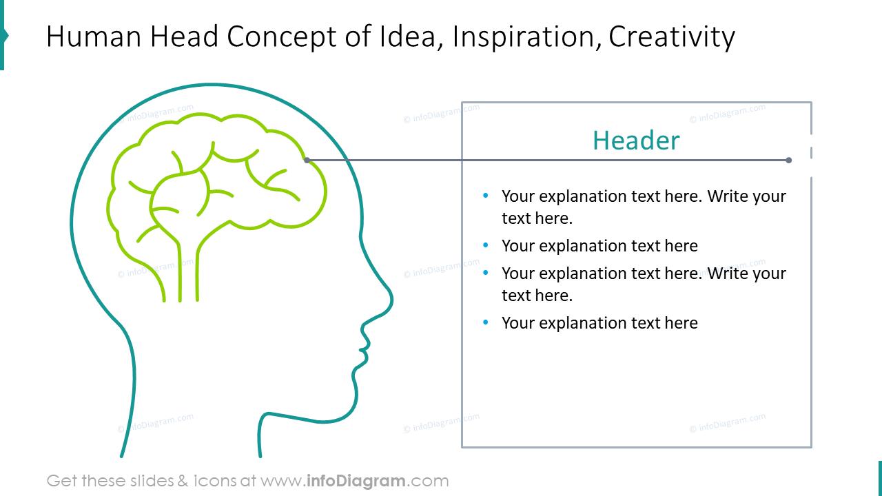 Human head concept of idea, inspiration, creativity