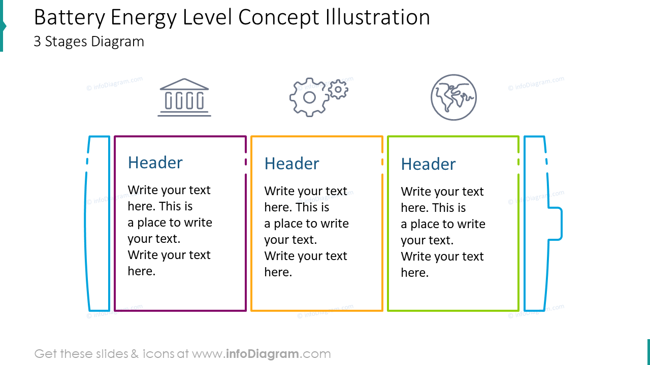 Battery energy level concept illustration with three stages diagram