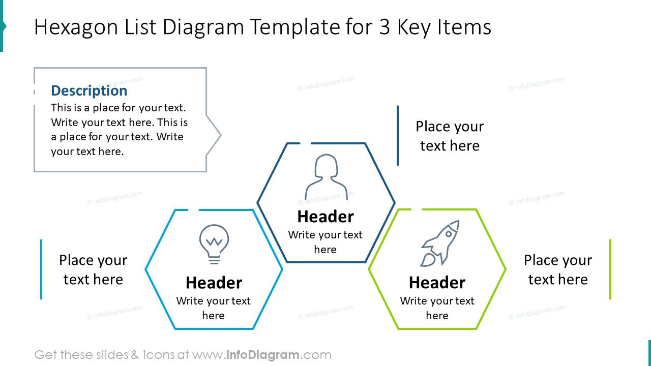 Hexagon list diagram for three key items