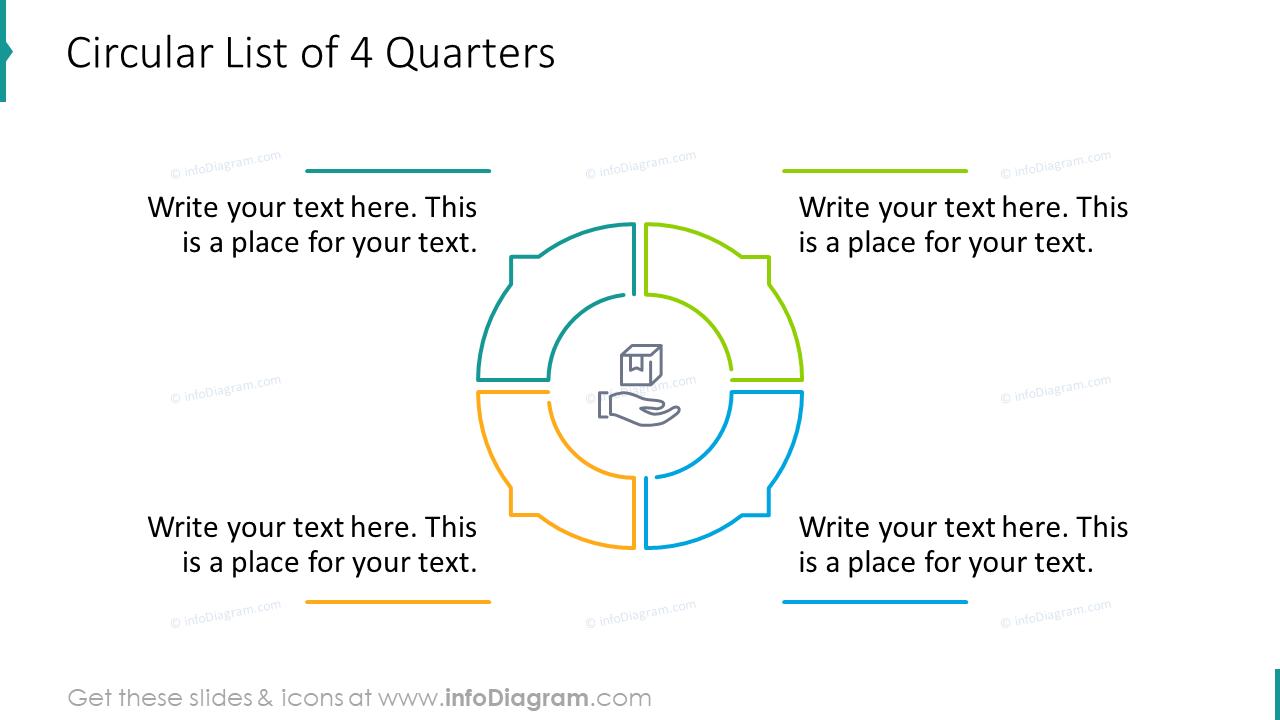 Circular list of four quarters