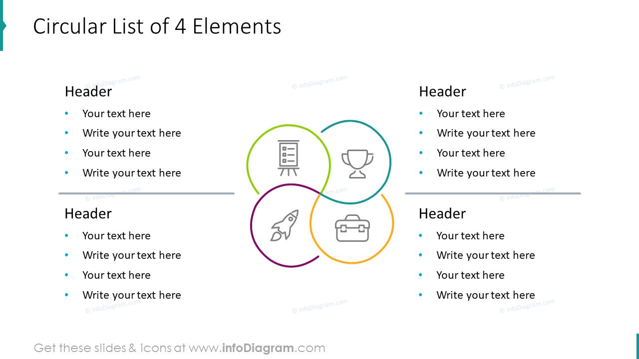 Circular list of four elements