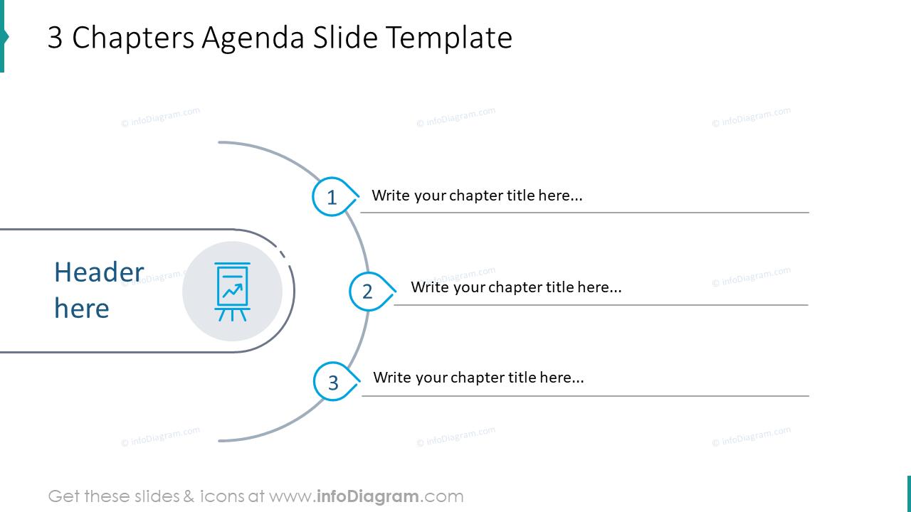 Three chapters agenda slide